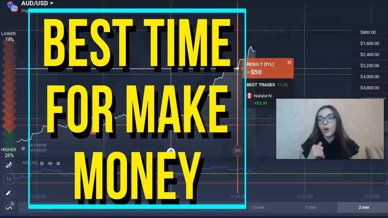 When is the best time to trade binary options? - Binary